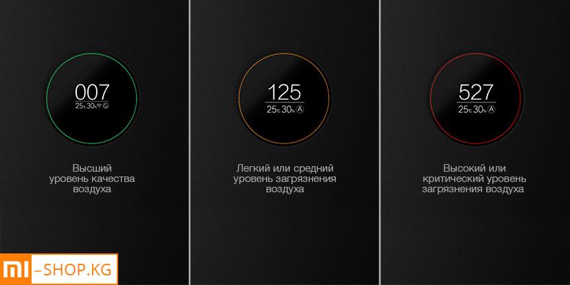 Очиститель воздуха Xiaomi Mi Air Purifier Pro GLOBAL