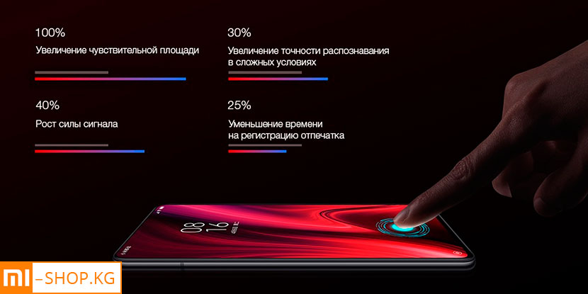 Xiaomi Mi 9T 6GB+128GB (синий)