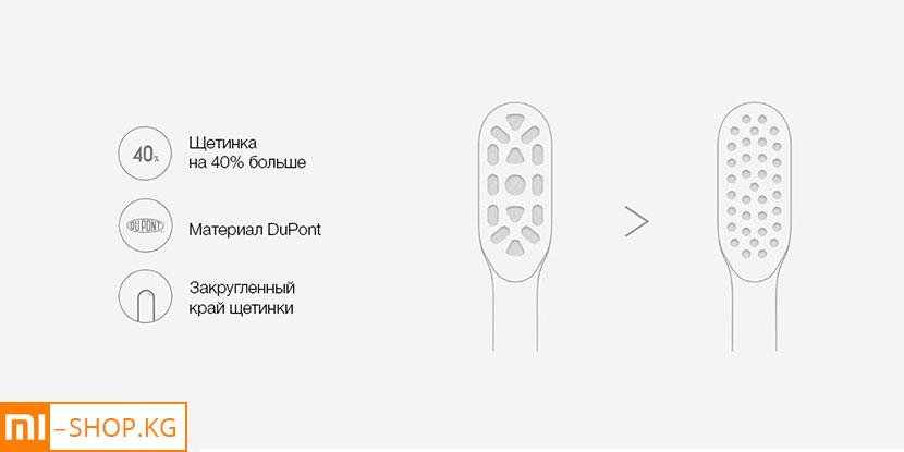 Электрическая зубная щетка Xiaomi Soocas Electric Sonic ToothBrush Lite Edition (X1)