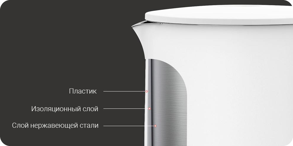 Чайник Xiaomi Mi Electric Kettle 1A (1.5L)(MJDSH02YM)