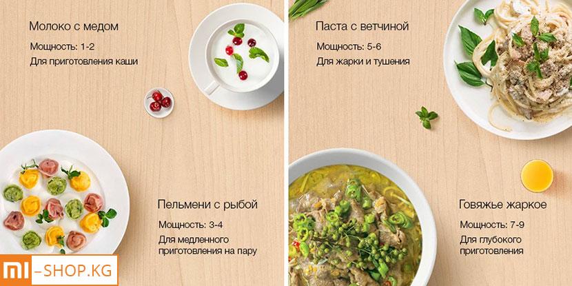 Индукционная плита и сковорода Xiaomi Mijia Mi Home Fengwei Custom Edition (DCL01CM)