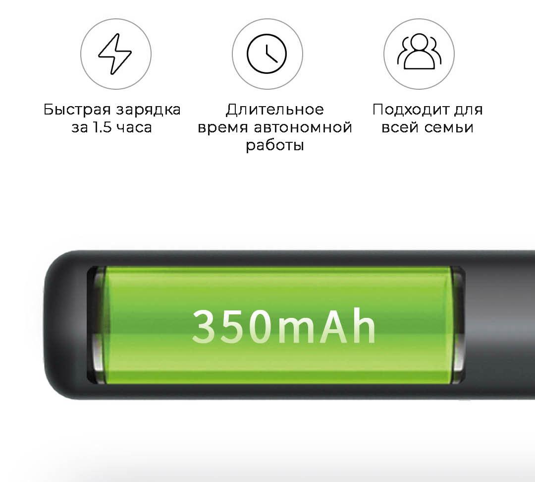 Умная ушная палочка Xiaomi Bebird Smart Visual Ear Rod (M9-Pro)