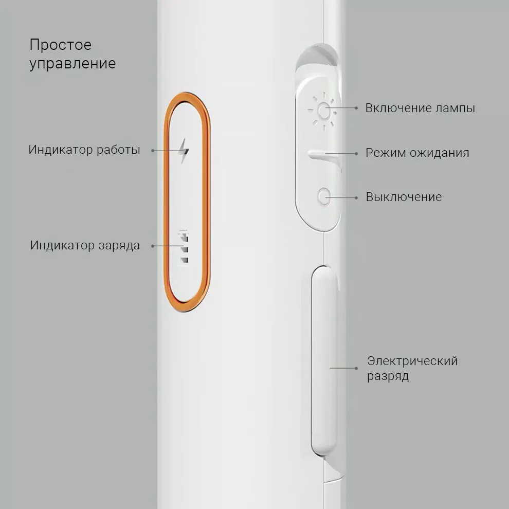 Электрическая мухобойка Xaiomi Qualitell Electric Mosquito Swatter (ZS9001)